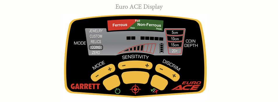 EuroAce-2